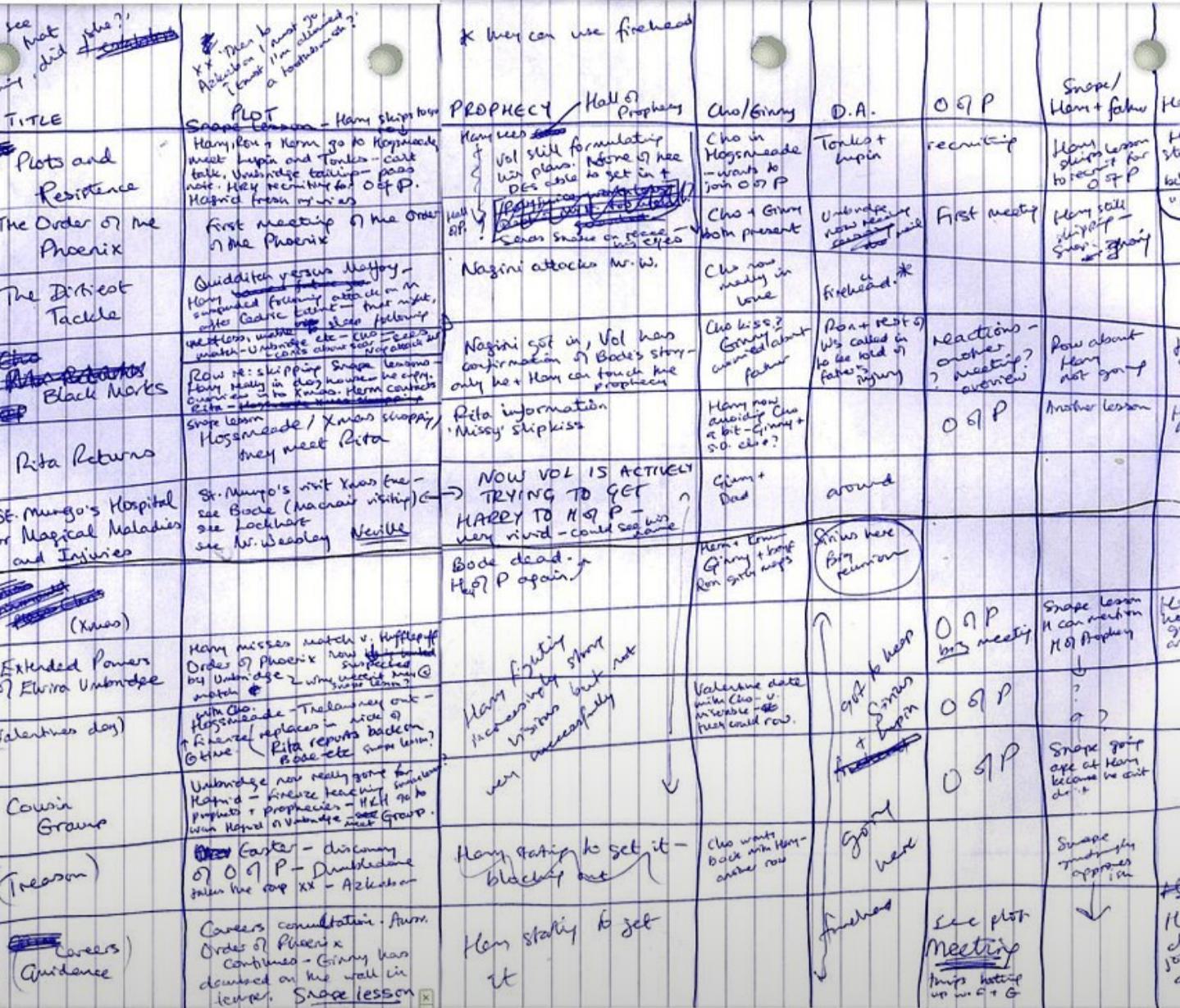 J. K. Rowling nubraižytas žemėlapis